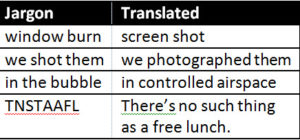 This table compares jargon versus words translated for the general public