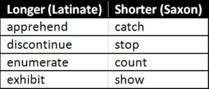 This table compares Latinate to Saxon words